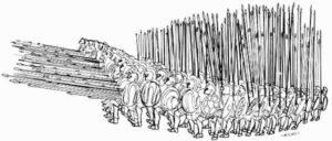 Formation militaire de la phalange