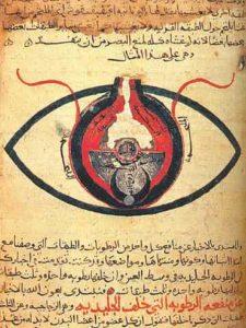 Représentation anatomique de l'oeil sous l'islam médiéval